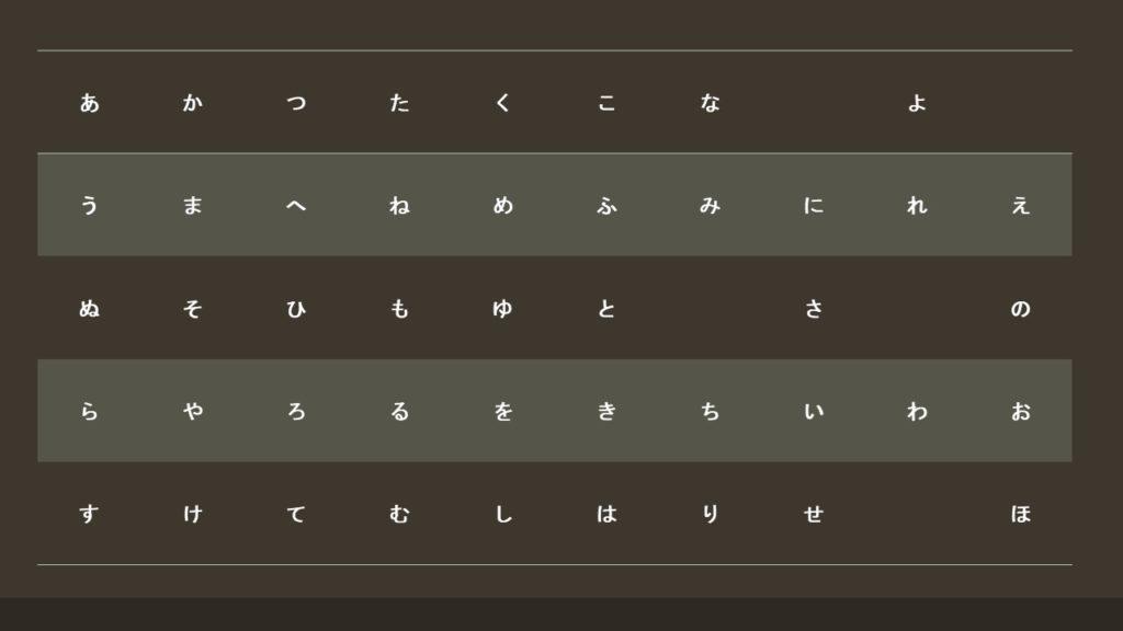 日文五十音練習1