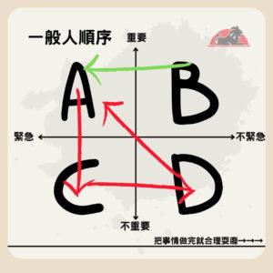 學日文時間順序