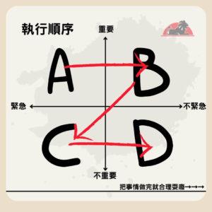 學日文時間順序2
