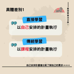 快速學日文1